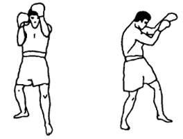 Стойка в тайском боксе