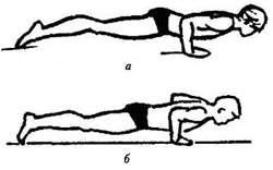 Упражнение для трицепсов - разгибателей рук