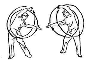 18 форм тайцзи цигун