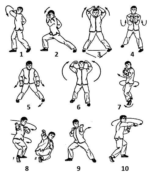 Как научиться кунг фу в домашних условиях за 1 день